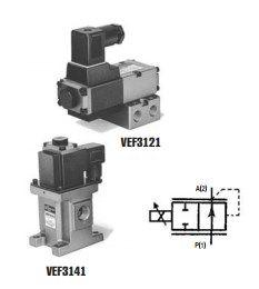 2-линейный пропорциональный пневмораспределитель с электроуправлением и обратной связью по давлению VEP 5fd1f0ac629a4