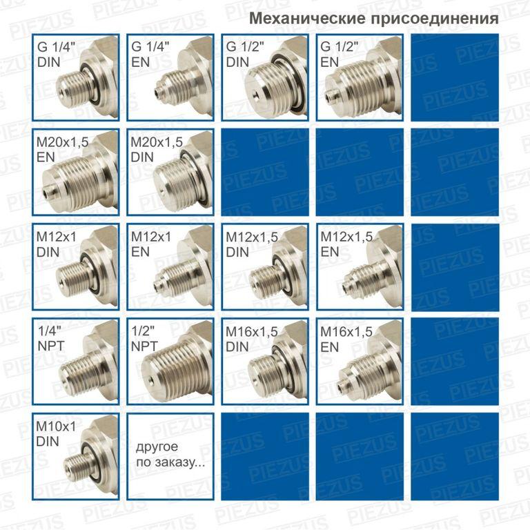APZ 3230 Датчик низких давлений и разрежений неагрессивных газов 5fcc621f1af04