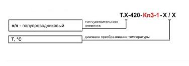 Датчик температуры воздуха Т.п/п-420-Кл3-1 5f54418cb24d5