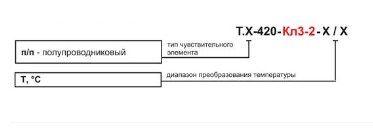 Датчик температуры воздуха Т.п/п-420-Кл3-2 5f54418b56b69