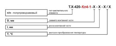 Датчик температуры воздуховода Т.п/п-420-Кл4-1 5f526ed70e388