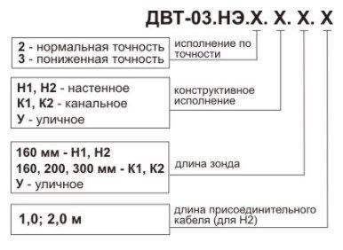 Датчик влажности и температуры ДВТ-03.НЭ 5fc4d84fdfc4c
