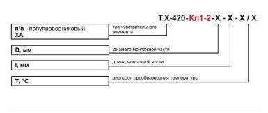 Датчики температуры жидкости и сыпучих сред Т.п/п-420-Кл1-2, Т.ХА-420-Кл1-2 5fd5a80d64168