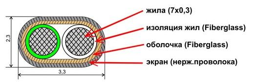 Гибкий высокотемпературный термокомпенсационный кабель K-FB-FB-SSB-2*0,5 5fd1a8f82391b