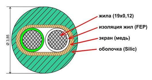 Гибкий высокотемпературный термокомпенсационный кабель K-FEP-TCB-SIL-2*19 5fd5accf07b56