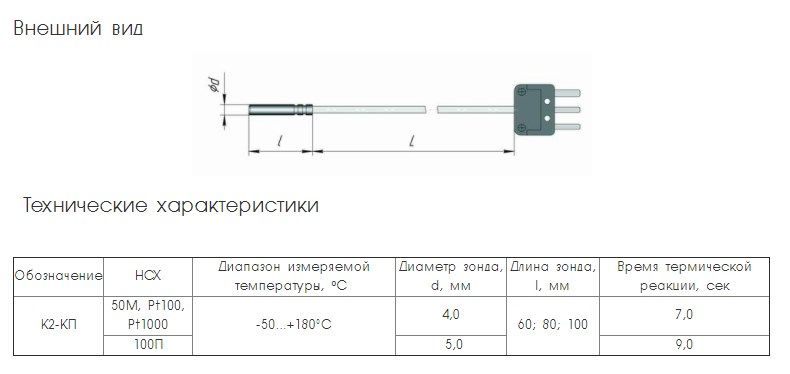 Датчик температуры в виде гильзы К2-КП для измерителя IT-8 5fd01a1fab5ec