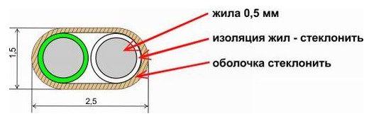 Высокотемпературный термопарный кабель K-FB-FB-24 (2*1/0,5) 5f5441e46ac20