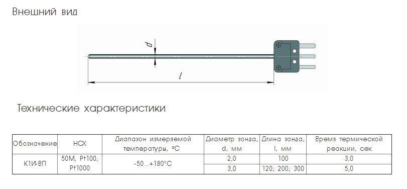 Погружной датчик температуры К1И-ВП для измерителя IT-8 5fc7630ce5e13