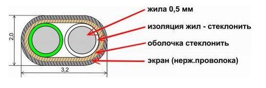 Высокотемпературный термопарный кабель K-FB-FB-SSB-24 (2*1/0,5) 5f53514eae4a1