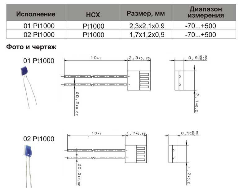 Термосопротивление Pt1000 для логгера EClerk-USB-2Pt 5fcd67287e0d1