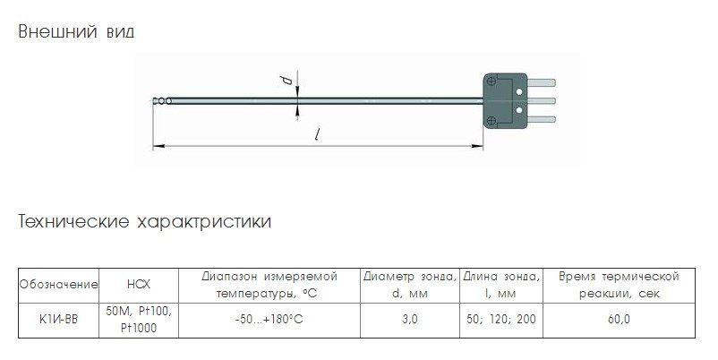 Воздушный датчик температуры К1И-ВВ для измерителя IT-8 5f544260dbeae