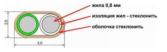 Высокотемпературный термопарный кабель K-HFB-HFB-20(2*1/0,8) 5fc712c191afd