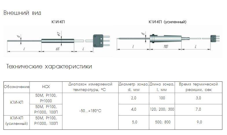 Погружной датчик температуры К1И-КП для измерителя IT-8 5f54425dc2e06