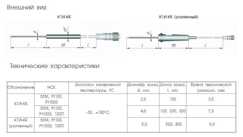 Погружной датчик температуры К1И-КК для измерителя IT-8 5fc589546561b