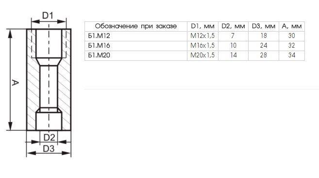 Бобышка Б1 5fcc843f6ba18