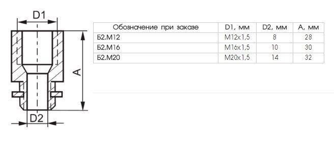 Бобышка Б2 5fc5c5fb8f628