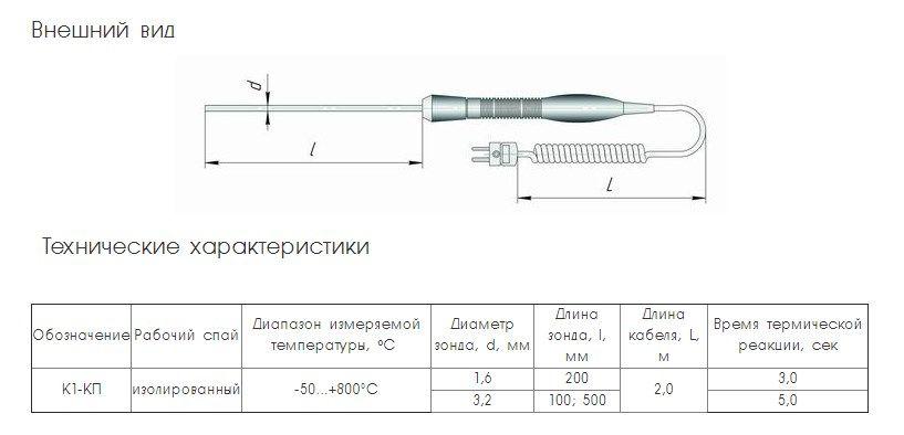 Погружная термопара K типа К1-КП для измерителя температуры IT-8 5fc88e2cf3611
