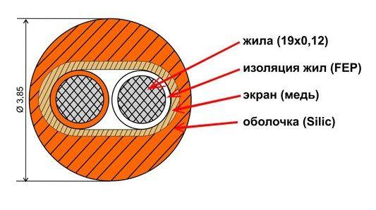 Гибкий высокотемпературный термокомпенсационный кабель S-FEP-TCB-SIL-2*0.2 5f5441ea65155
