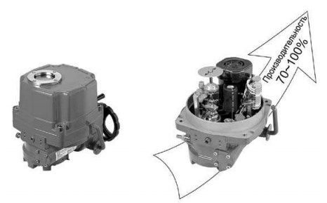 Привод электрический поворотный Серия HQ 5fc58a385ed2f