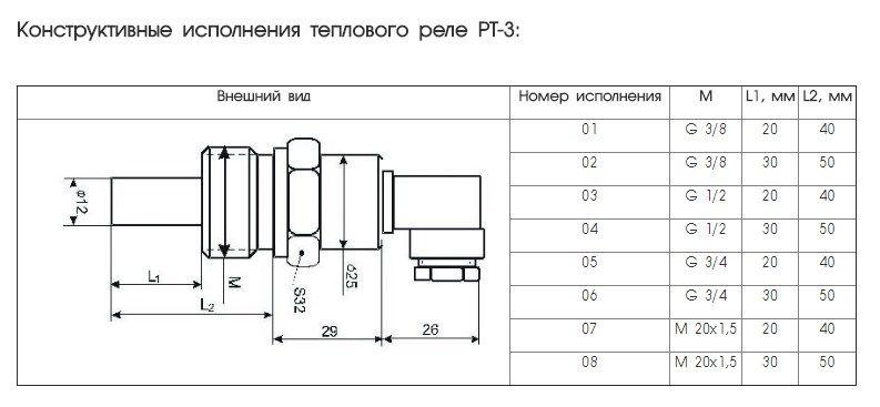 Реле температурное РТ-3 5fc4f3e67a9d9