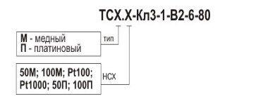 Термометр сопротивления Кл3-1, 3-2 (датчик температуры воздуха) 5fc93b1952653