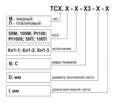 Термометры сопротивления ТСХr.Х–Кл1-1, 1-2, 1-3 5fc81a1761ce9
