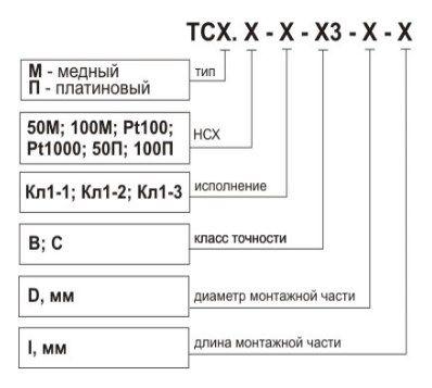 Термометры сопротивления ТСХr.Х–Кл1-1, 1-2, 1-3 5f5225f3b8e0b