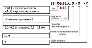 Термопара (преобразователь термоэлектрический) ТП.Х-К11, ТП.Х-К12 5fc651bf6f2e0