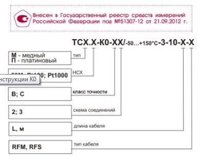 Термопреобразователь сопротивления TCМ (ТСП)-К0 5fcbf5db2f0ac