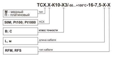 Термопреобразователь сопротивления TCXr.X-K10 5f54413f2aa48