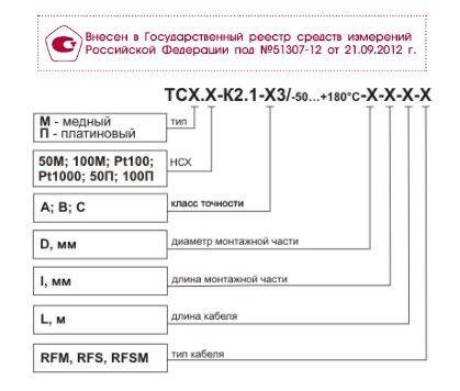 Термопреобразователь сопротивления ТСМ (ТСП)-К2.1 5f524f5aa42fe