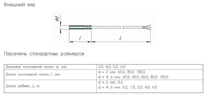 Термопреобразователь сопротивления ТСМ (ТСП)-К2 5fcd4439c6ec4
