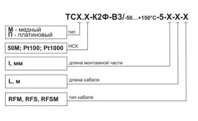 Термопреобразователь сопротивления ТСМ (ТСП)-К2Ф 5fcd334ec8010