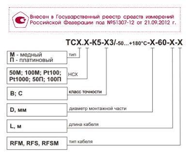 Термопреобразователь сопротивления ТСМ (ТСП)-К5 5fc609b72e56f