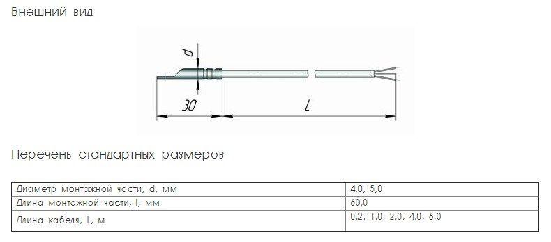 Термопреобразователь сопротивления ТСМ (ТСП)-К5 5fc609b72e78a