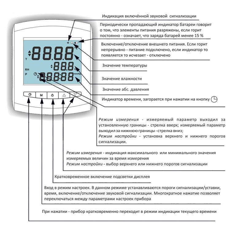 Измеритель температуры, влажности и абс.давления EClerk-Eco-RHTP 5fc82d6b08202