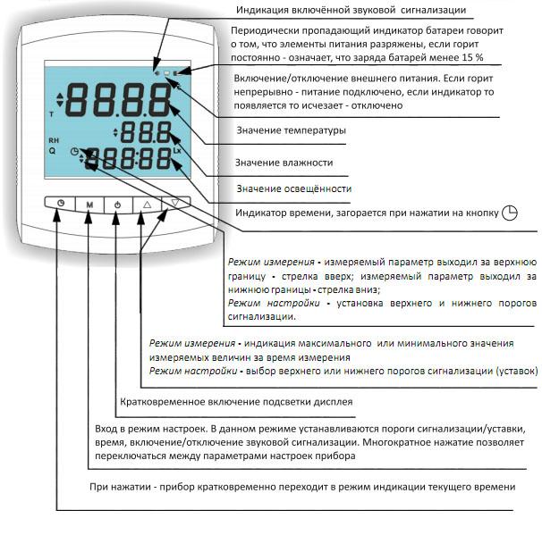 Измеритель температуры, влажности и уровня освещенности EClerk-Eco-RHTQ 60851b0b60395
