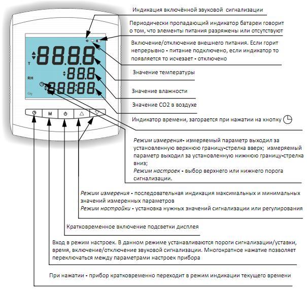 Измеритель температуры, влажности и концентрации CO2 EClerk-Eco-RHTC 60868620c64ab