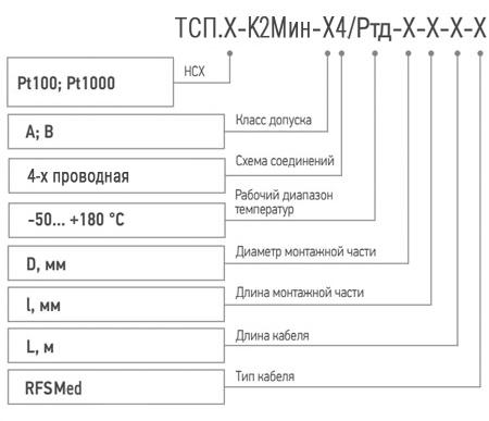 Термопреобразователь сопротивления ТСП-К2Мин 5f54413e5a64f