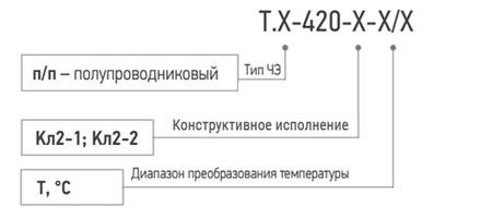 Датчики температуры поверхности Т.п/п-420-Кл2-1, Т.п/п-420-Кл2-2М 5f11d32452c08